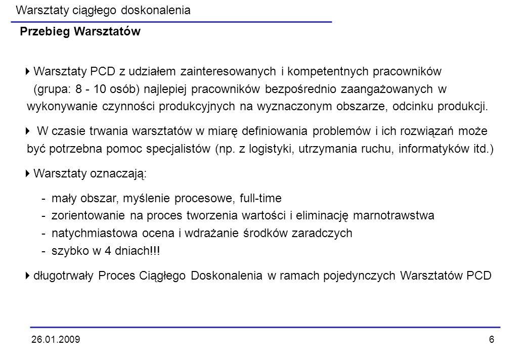 Warsztaty ciągłego doskonalenia 26.01.20096 Warsztaty PCD z udziałem zainteresowanych i kompetentnych pracowników (grupa: 8 - 10 osób) najlepiej praco