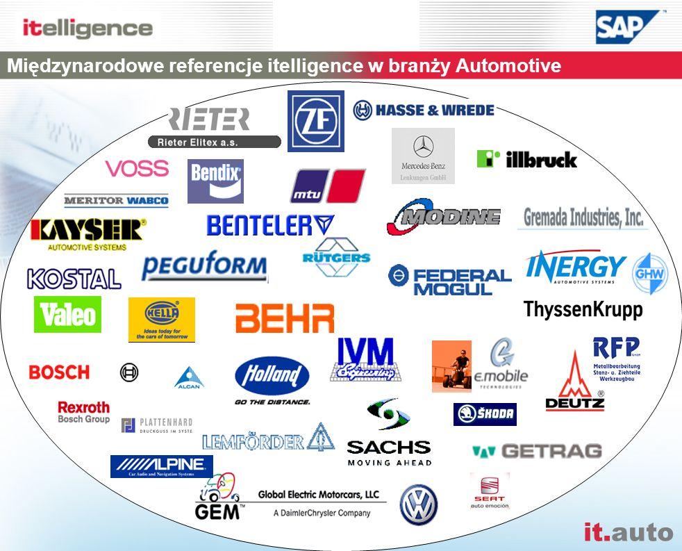 it.auto Międzynarodowe referencje itelligence w branży Automotive
