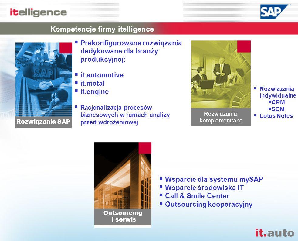 it.auto Rozwiązania komplementrane Rozwiązania SAP Outsourcing i serwis Prekonfigurowane rozwiązania dedykowane dla branży produkcyjnej: it.automotive
