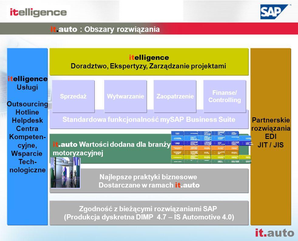 it.auto it.auto : Obszary rozwiązania Zgodność z bieżącymi rozwiązaniami SAP (Produkcja dyskretna DIMP 4.7 – IS Automotive 4.0) Najlepsze praktyki biz