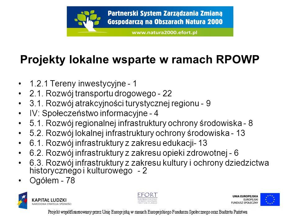 Projekty lokalne wsparte w ramach RPOWP 1.2.1 Tereny inwestycyjne - 1 2.1. Rozwój transportu drogowego - 22 3.1. Rozwój atrakcyjności turystycznej reg