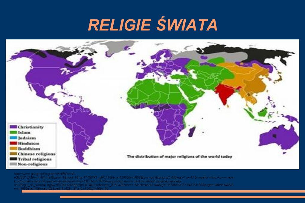 BUDDYZM Buddyzm jest religią monoteistyczną, powstałą w Indiach w V w.p.n.e Założycielem buddyzmu jest Budda http://www.google.pl/imgres?q=Budda&um=1&hl=pl&biw=1280&bih=600&tbm=isch&tbnid=2OOG - Qj7SLkfWM:&imgrefurl=http://pl.wikipedia.org/wiki/Budda&docid=PZRUkt5lz6l5yM&imgurl=http: //upload.wikimedia.org/wikipedia/commons/thumb/5/5d/Kamakura_Budda_Daibutsu_front_1885.jpg/ 200px- Kamakura_Budda_Daibutsu_front_1885.jpg&w=200&h=267&ei=KZt8T5_sFaT64QSvosmJDQ&zoo m=1&iact=rc&dur=1046&sig=106755463137490253197&page=1&tbnh=112&tbnw=87&start=0&nd sp=19&ved=1t:429,r:19,s:0,i:116&tx=53&ty=74