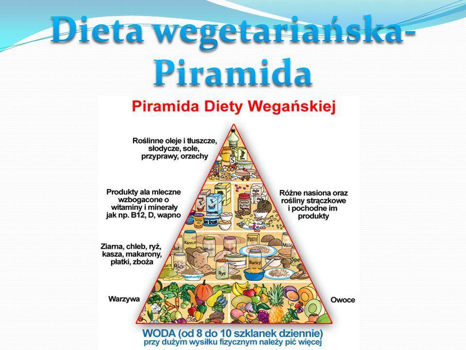 Zalety dobrze skomponowanej diety wegetariańskiej to: Ograniczona zawartość tłuszczu i nasyconych kwasów tłuszczowych, a co za tym idzie cholesterolu Duża zawartość witaminy C Korzystny stosunek zawartości sodu do potasu Niska gęstość energetyczna pokarmu (mała zawartość kalorii w dużej porcji pożywienia).
