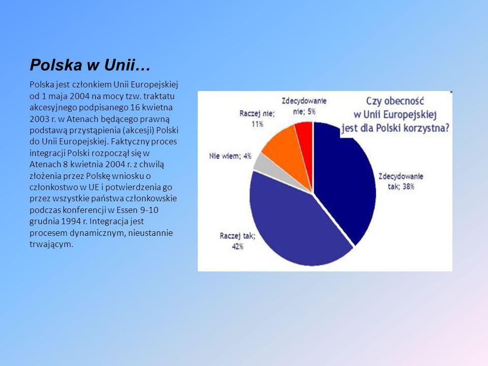 Czym jest prezydencja w Unii Europejskiej.