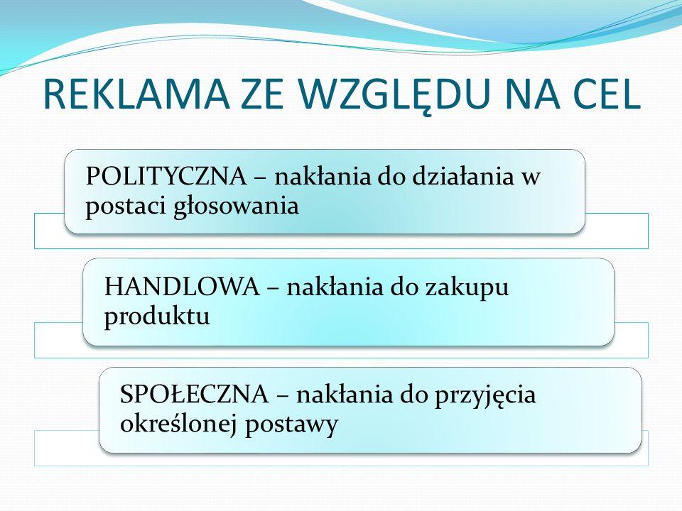 REKLAMA ZE WZGLĘDU NA CEL POLITYCZNA – nakłania do działania w postaci głosowania HANDLOWA – nakłania do zakupu produktu SPOŁECZNA – nakłania do przyj
