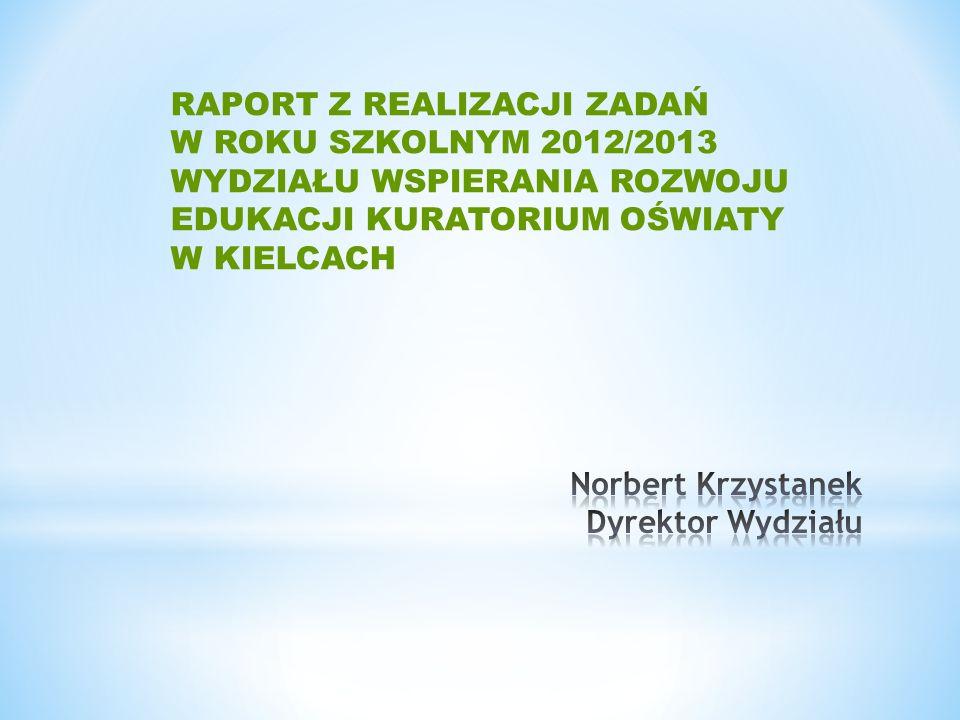 RAPORT Z REALIZACJI ZADAŃ W ROKU SZKOLNYM 2012/2013 WYDZIAŁU WSPIERANIA ROZWOJU EDUKACJI KURATORIUM OŚWIATY W KIELCACH