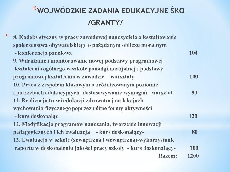 * WOJWÓDZKIE ZADANIA EDUKACYJNE ŚKO /GRANTY/