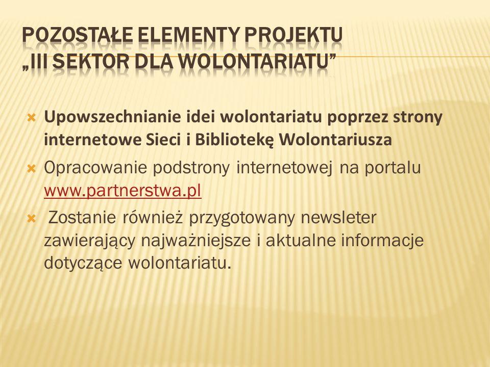 Upowszechnianie idei wolontariatu poprzez strony internetowe Sieci i Bibliotekę Wolontariusza Opracowanie podstrony internetowej na portalu www.partnerstwa.pl www.partnerstwa.pl Zostanie również przygotowany newsleter zawierający najważniejsze i aktualne informacje dotyczące wolontariatu.