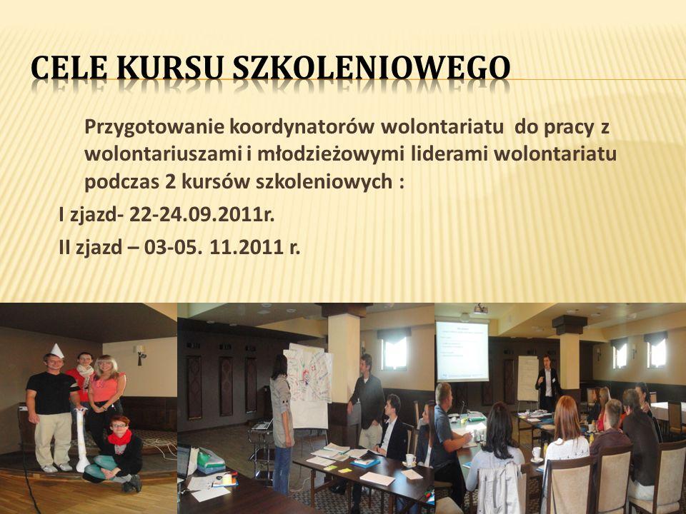 Przygotowanie koordynatorów wolontariatu do pracy z wolontariuszami i młodzieżowymi liderami wolontariatu podczas 2 kursów szkoleniowych : I zjazd- 22-24.09.2011r.