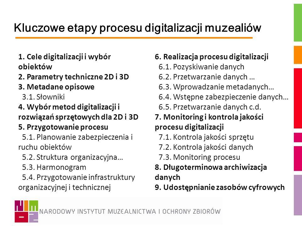 Kluczowe etapy procesu digitalizacji muzealiów 1. Cele digitalizacji i wybór obiektów 2. Parametry techniczne 2D i 3D 3. Metadane opisowe 3.1. Słownik