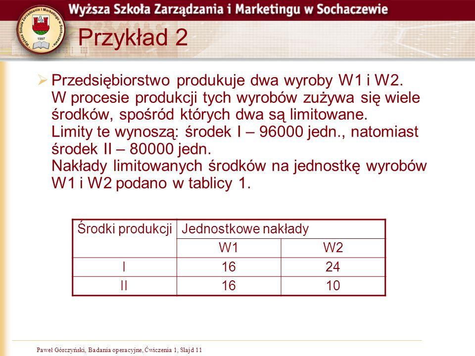 Paweł Górczyński, Badania operacyjne, Ćwiczenia 1, Slajd 11 Przykład 2 Przedsiębiorstwo produkuje dwa wyroby W1 i W2. W procesie produkcji tych wyrobó