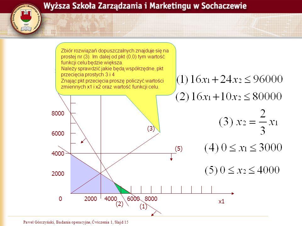 Paweł Górczyński, Badania operacyjne, Ćwiczenia 1, Slajd 15 4000 6000 8000 2000 x2 x1 (1) (2) (3) (4) (5) 02000400060008000 Zbiór rozwiązań dopuszczalnych znajduje się na prostej nr (3).