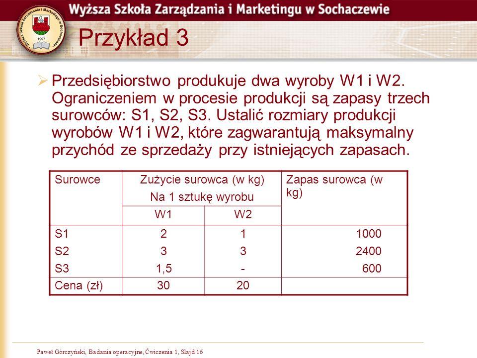 Paweł Górczyński, Badania operacyjne, Ćwiczenia 1, Slajd 16 Przykład 3 Przedsiębiorstwo produkuje dwa wyroby W1 i W2. Ograniczeniem w procesie produkc