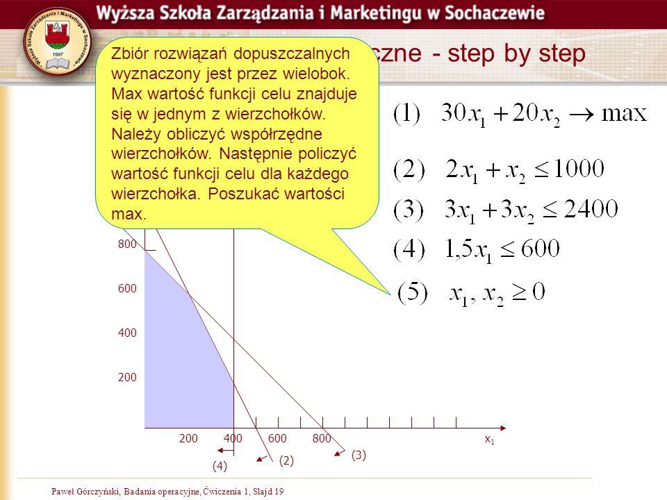 Paweł Górczyński, Badania operacyjne, Ćwiczenia 1, Slajd 19 Rozwiązanie graficzne - step by step 200400600800 200 400 600 800 1000 x2x2 x1x1 (2) (3) (4) Zbiór rozwiązań dopuszczalnych wyznaczony jest przez wielobok.