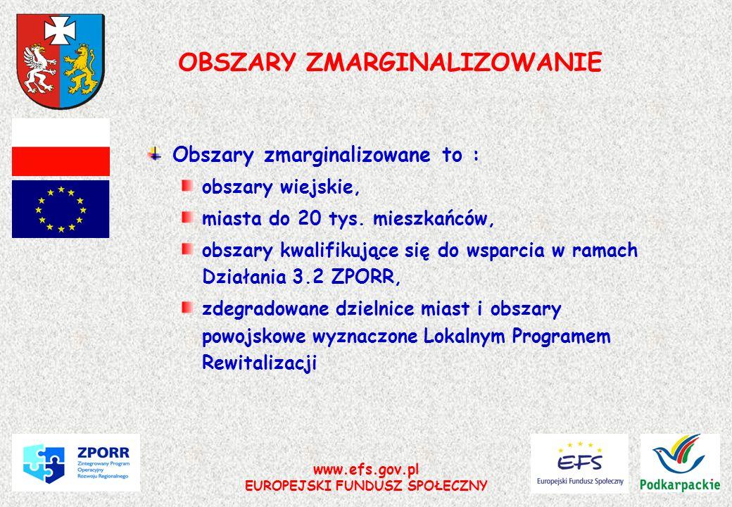 www.efs.gov.pl EUROPEJSKI FUNDUSZ SPOŁECZNY OBSZARY ZMARGINALIZOWANIE Obszary zmarginalizowane to : obszary wiejskie, miasta do 20 tys. mieszkańców, o