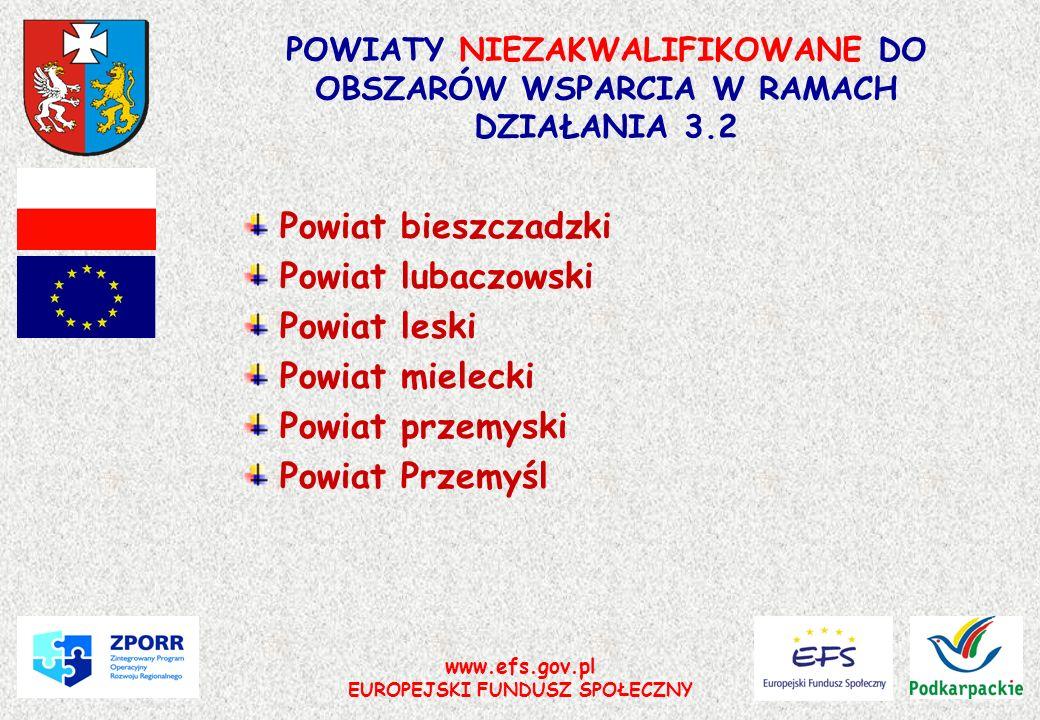 www.efs.gov.pl EUROPEJSKI FUNDUSZ SPOŁECZNY POWIATY NIEZAKWALIFIKOWANE DO OBSZARÓW WSPARCIA W RAMACH DZIAŁANIA 3.2 Powiat bieszczadzki Powiat lubaczow