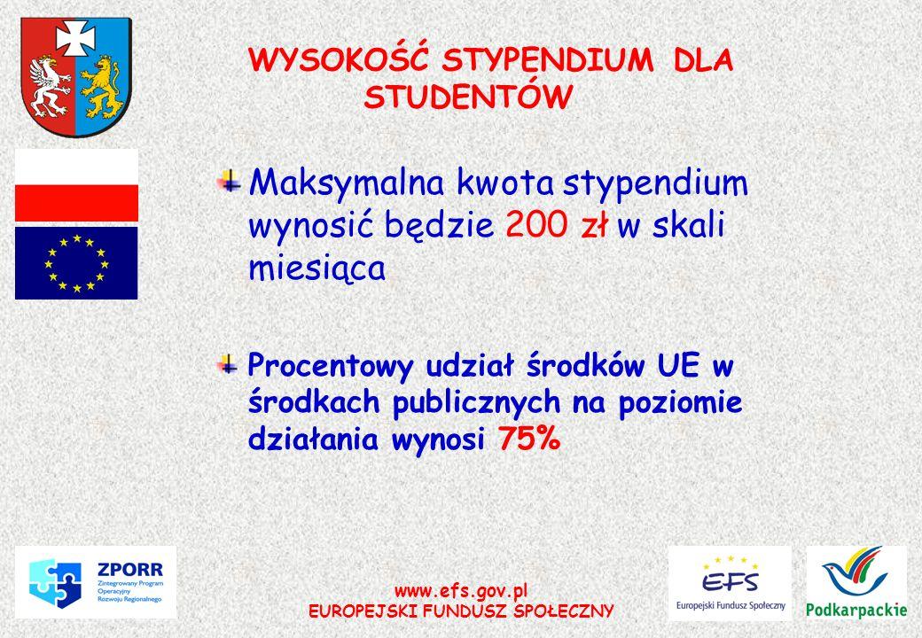 www.efs.gov.pl EUROPEJSKI FUNDUSZ SPOŁECZNY WYSOKOŚĆ STYPENDIUMDLA STUDENTÓW Maksymalna kwota stypendium wynosić będzie 200 zł w skali miesiąca Procen