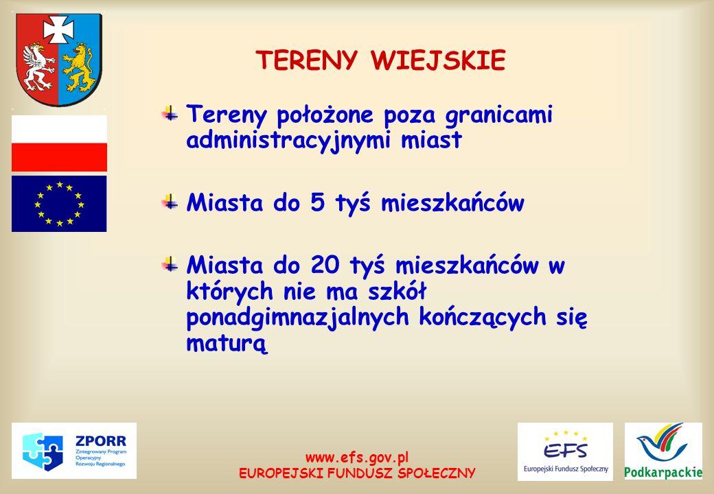 www.efs.gov.pl EUROPEJSKI FUNDUSZ SPOŁECZNY TERENY WIEJSKIE Tereny położone poza granicami administracyjnymi miast Miasta do 5 tyś mieszkańców Miasta