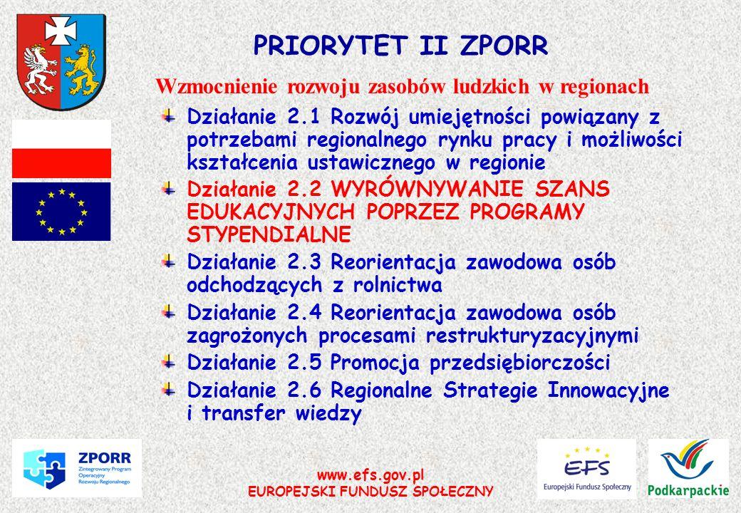 www.efs.gov.pl EUROPEJSKI FUNDUSZ SPOŁECZNY PRIORYTET II ZPORR Działanie 2.1 Rozwój umiejętności powiązany z potrzebami regionalnego rynku pracy i moż