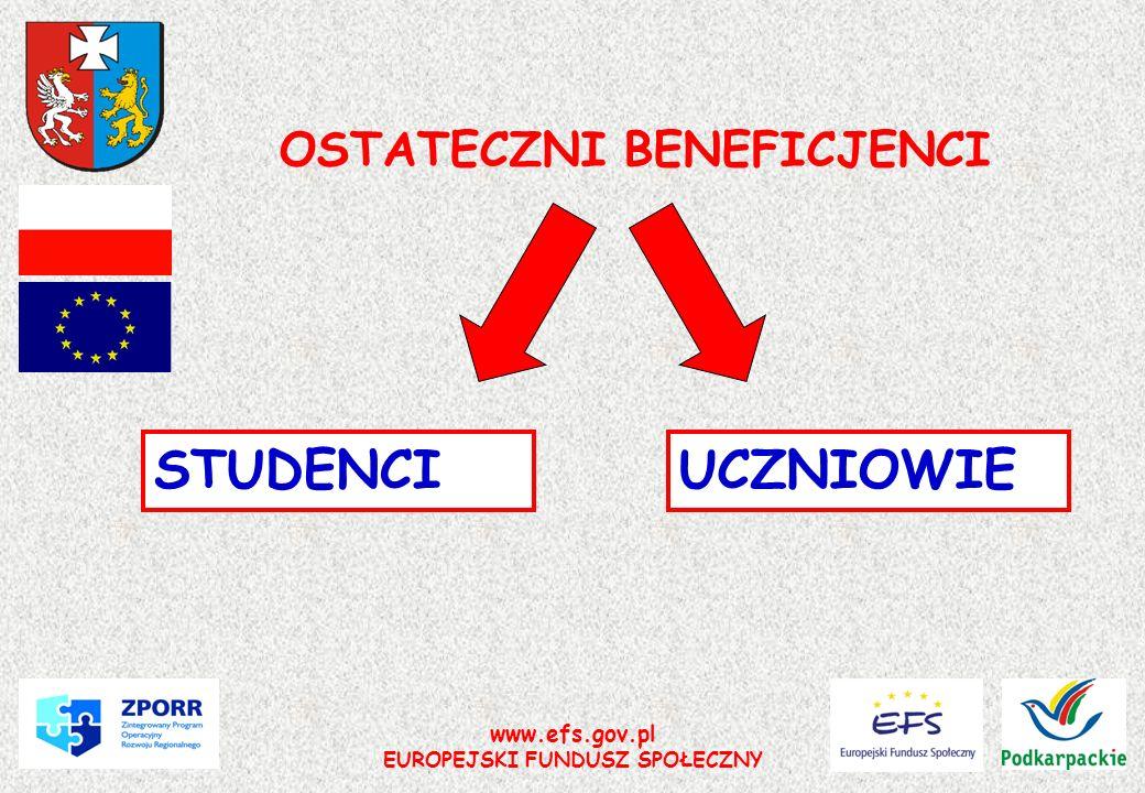 www.efs.gov.pl EUROPEJSKI FUNDUSZ SPOŁECZNY DWA TYPY PROGRAMÓW STYPENDIALNYCH Stypendia dla młodzieży z obszarów wiejskich kontynuującej kształcenie na poziomie ponadgimnazjalnym Stypendia dla studentów uczelni wyższych