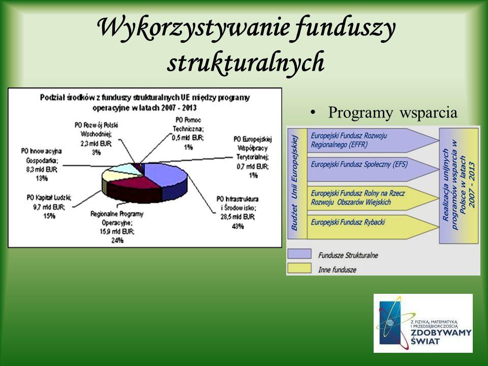 Wykorzystywanie funduszy strukturalnych Programy wsparcia