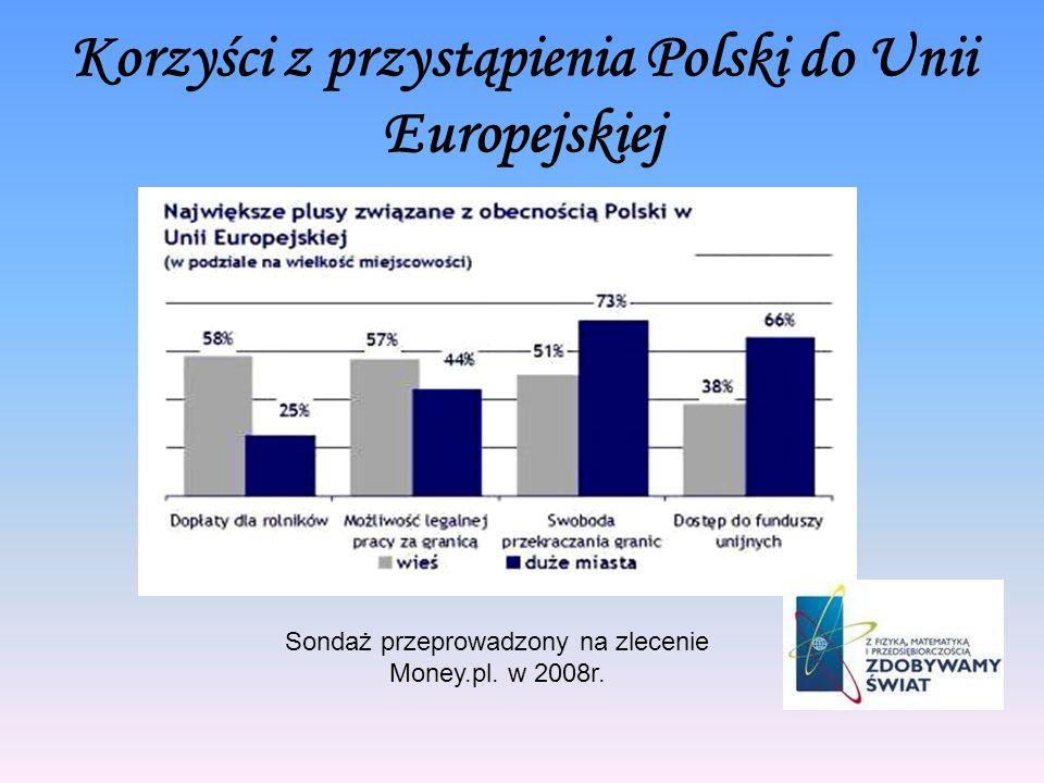 Korzyści z przystąpienia Polski do Unii Europejskiej Sondaż przeprowadzony na zlecenie Money.pl. w 2008r.
