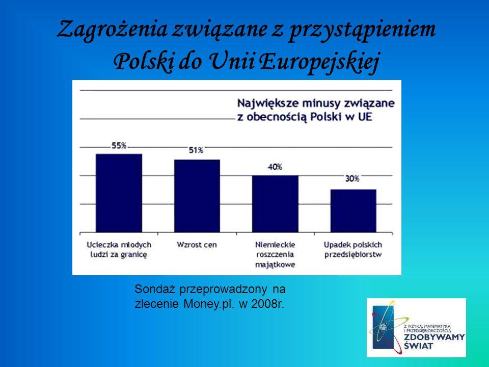 Zagrożenia związane z przystąpieniem Polski do Unii Europejskiej Sondaż przeprowadzony na zlecenie Money.pl. w 2008r.