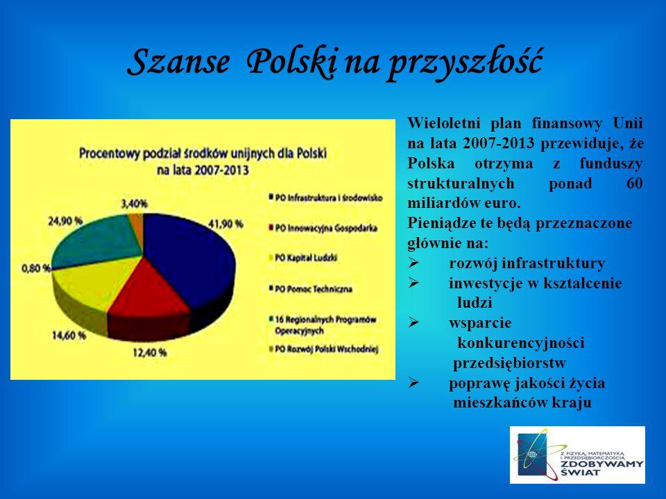 Szanse Polski na przyszłość Wieloletni plan finansowy Unii na lata 2007-2013 przewiduje, że Polska otrzyma z funduszy strukturalnych ponad 60 miliardó