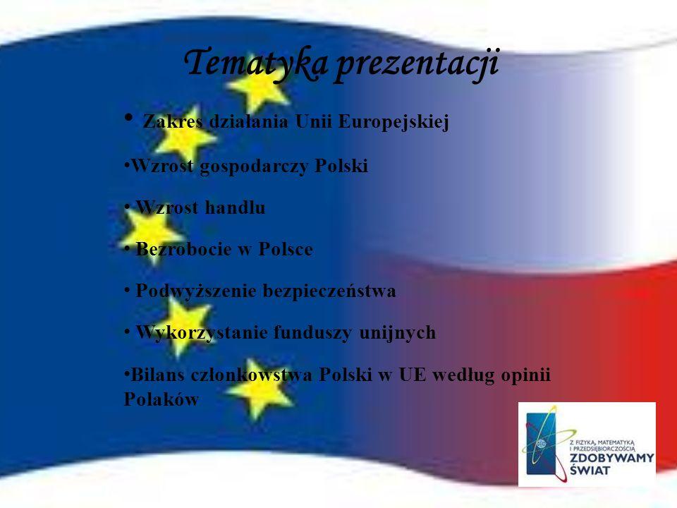 Tematyka prezentacji Zakres działania Unii Europejskiej Wzrost gospodarczy Polski Wzrost handlu Bezrobocie w Polsce Podwyższenie bezpieczeństwa Wykorz