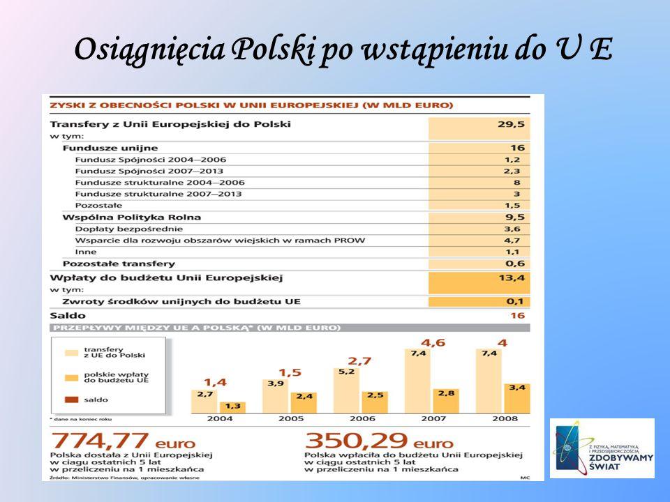 Dokonania Polski: wzrost produktu krajowego brutto W 2009 roku Polska była jedynym krajem w Unii Europejskiej, który odnotował wzrost gospodarczy, uzyskując finalnie wynik 1,8%.