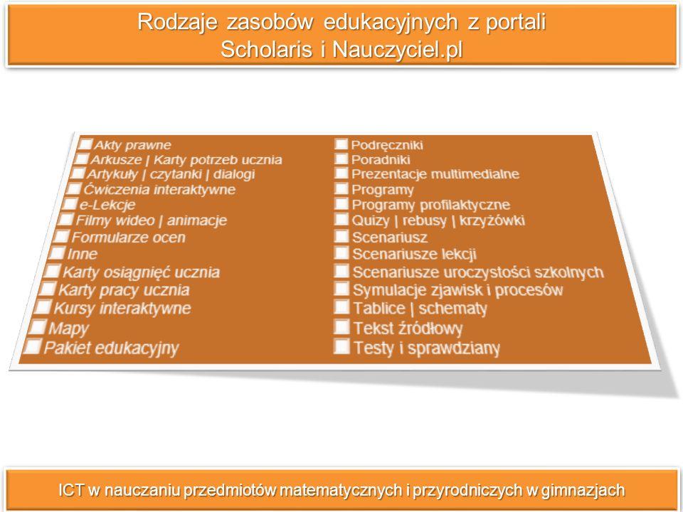 Rodzaje zasobów edukacyjnych z portali Scholaris i Nauczyciel.pl ICT w nauczaniu przedmiotów matematycznych i przyrodniczych w gimnazjach