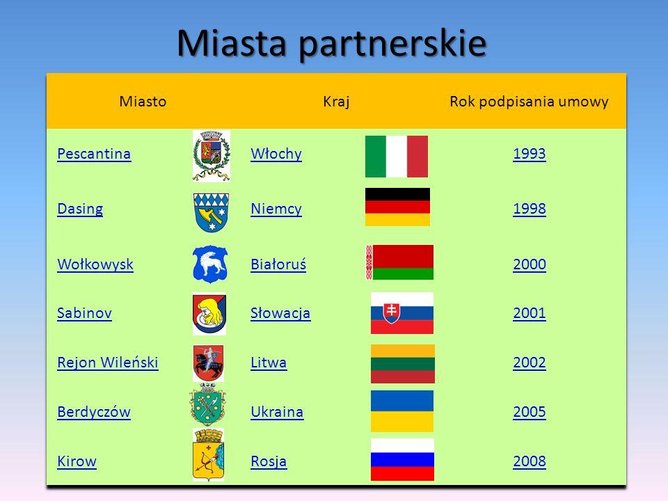 Siedlce Linki miasta Siedlce: www.siedlce.pl www.info.siedlce.pl Link szkoły: www.zs1siedlce.pl