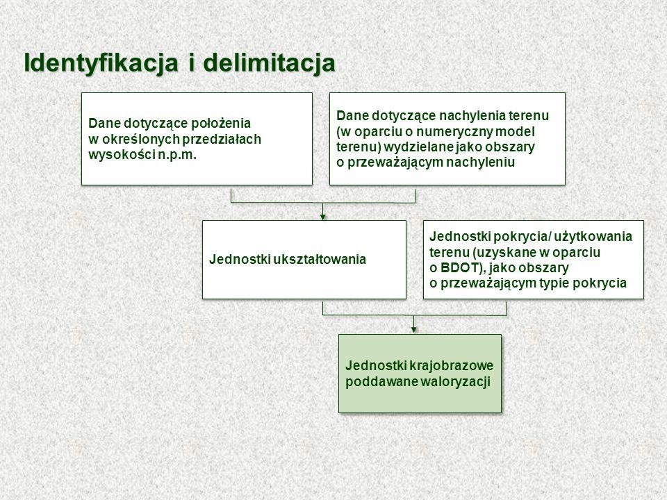 Identyfikacja i delimitacja Dane dotyczące położenia w określonych przedziałach wysokości n.p.m. Dane dotyczące nachylenia terenu (w oparciu o numeryc
