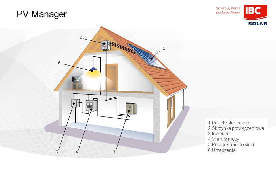 Duży plus dla partnerów DYSTRYBUCJA Projekt referencyjny: System na dachu pochyłym Rödental, DE