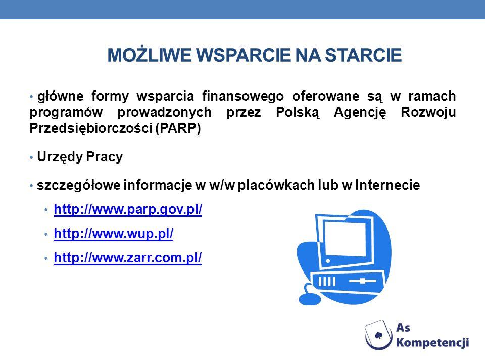 MOŻLIWE WSPARCIE NA STARCIE główne formy wsparcia finansowego oferowane są w ramach programów prowadzonych przez Polską Agencję Rozwoju Przedsiębiorczości (PARP) Urzędy Pracy szczegółowe informacje w w/w placówkach lub w Internecie http://www.parp.gov.pl/ http://www.wup.pl/ http://www.zarr.com.pl/