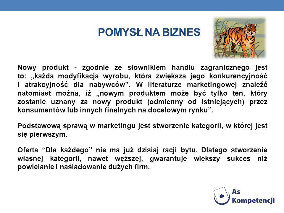 POMYSŁ NA BIZNES Nowy produkt - zgodnie ze słownikiem handlu zagranicznego jest to: każda modyfikacja wyrobu, która zwiększa jego konkurencyjność i atrakcyjność dla nabywców.