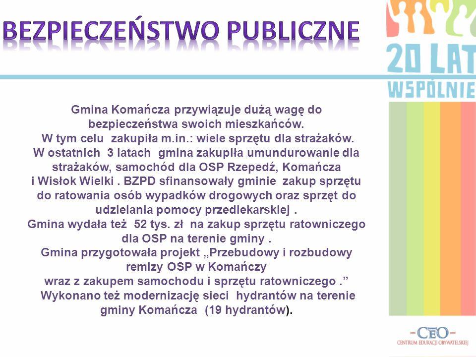 Gmina Komańcza przywiązuje dużą wagę do bezpieczeństwa swoich mieszkańców. W tym celu zakupiła m.in.: wiele sprzętu dla strażaków. W ostatnich 3 latac