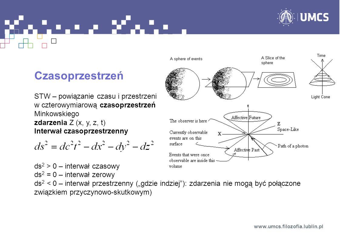 Czasoprzestrzeń STW – powiązanie czasu i przestrzeni w czterowymiarową czasoprzestrzeń Minkowskiego zdarzenia Z (x, y, z, t) Interwał czasoprzestrzenn