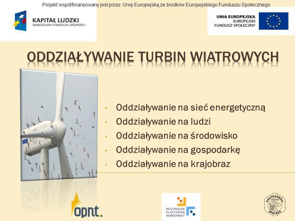 Oddziaływanie na sieć energetyczną Oddziaływanie na ludzi Oddziaływanie na środowisko Oddziaływanie na gospodarkę Oddziaływanie na krajobraz Projekt w
