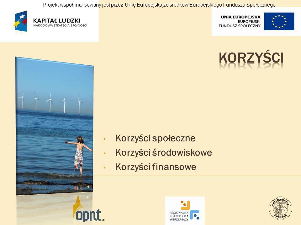 Korzyści społeczne Korzyści środowiskowe Korzyści finansowe Projekt współfinansowany jest przez Unię Europejską ze środków Europejskiego Funduszu Społ