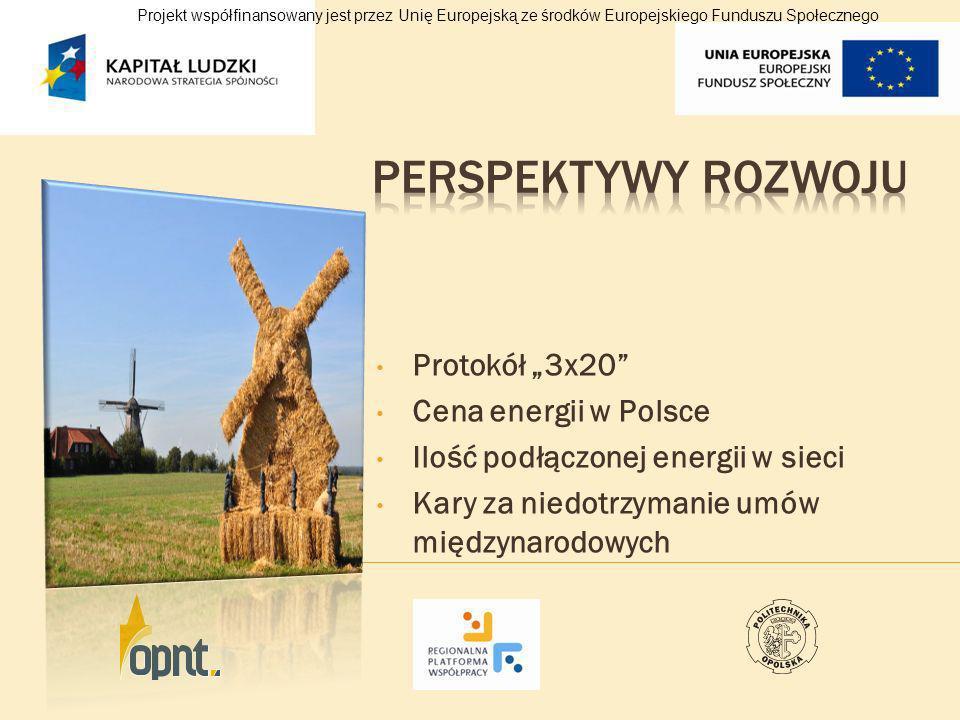 Protokół 3x20 Cena energii w Polsce Ilość podłączonej energii w sieci Kary za niedotrzymanie umów międzynarodowych Projekt współfinansowany jest przez