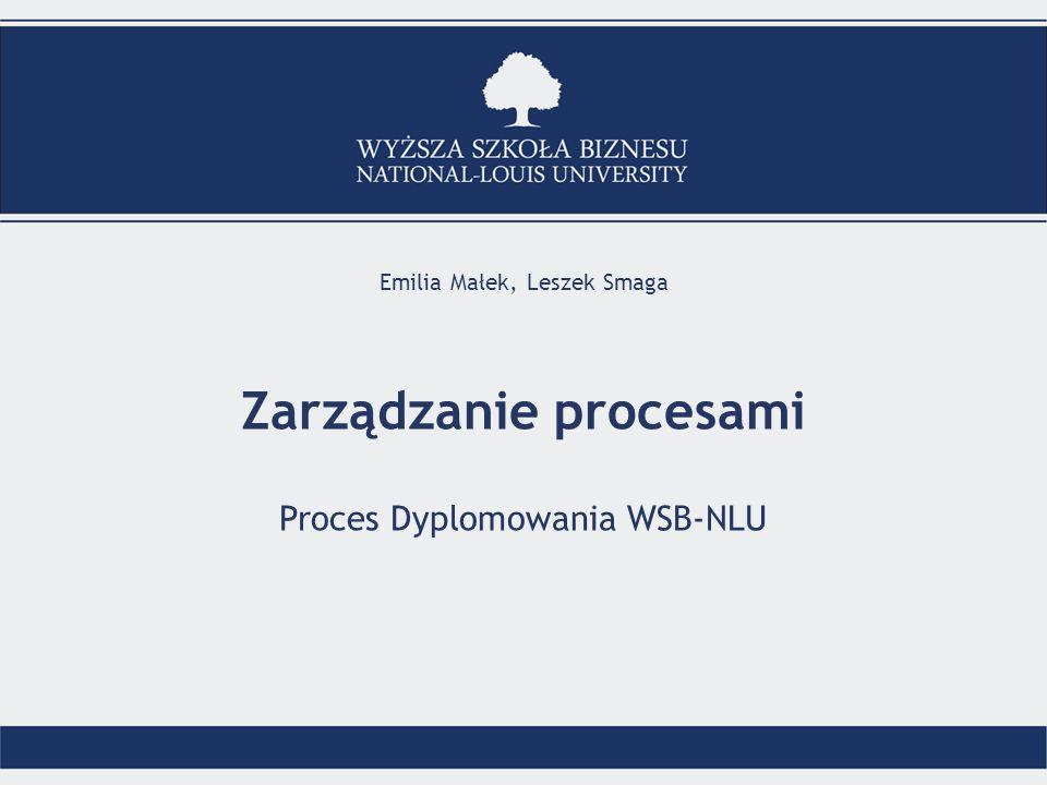 Zarządzanie procesami Proces Dyplomowania WSB-NLU Emilia Małek, Leszek Smaga