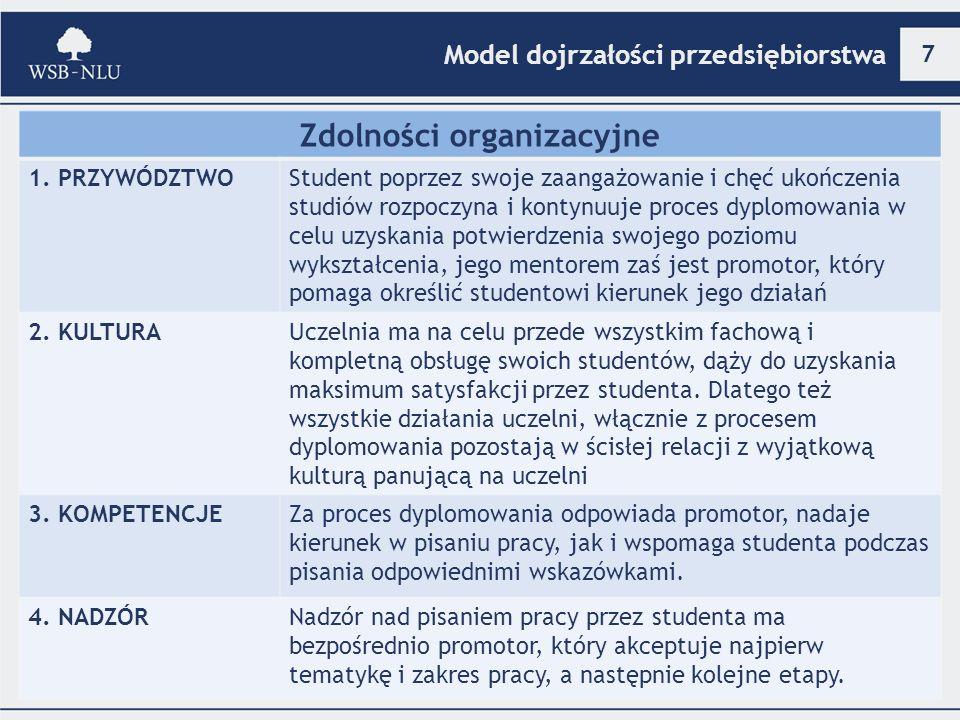 7 Model dojrzałości przedsiębiorstwa Zdolności organizacyjne 1.