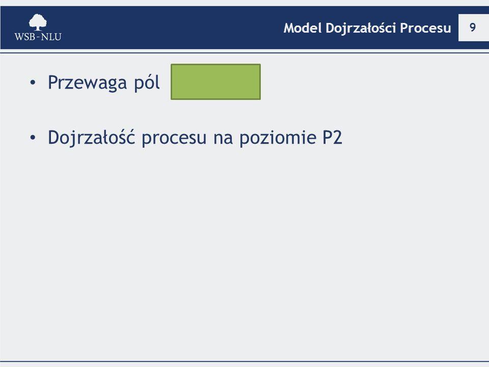 9 Przewaga pól Dojrzałość procesu na poziomie P2 Model Dojrzałości Procesu
