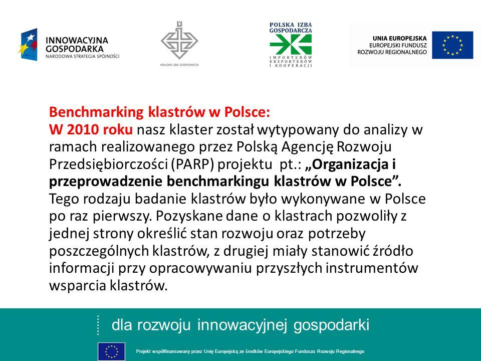 dla rozwoju innowacyjnej gospodarki Projekt współfinansowany przez Unię Europejską ze środków Europejskiego Funduszu Rozwoju Regionalnego Benchmarking klastrów w Polsce: W 2010 roku nasz klaster został wytypowany do analizy w ramach realizowanego przez Polską Agencję Rozwoju Przedsiębiorczości (PARP) projektu pt.: Organizacja i przeprowadzenie benchmarkingu klastrów w Polsce.