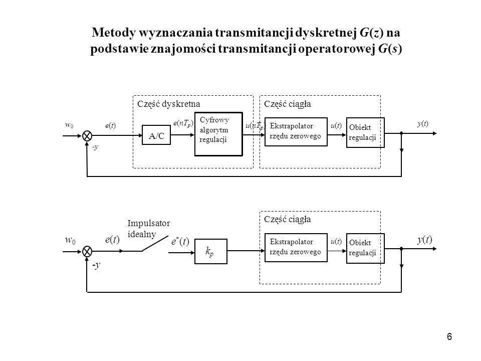 6 Metody wyznaczania transmitancji dyskretnej G(z) na podstawie znajomości transmitancji operatorowej G(s) y(t)y(t) Obiekt regulacji Ekstrapolator rzę