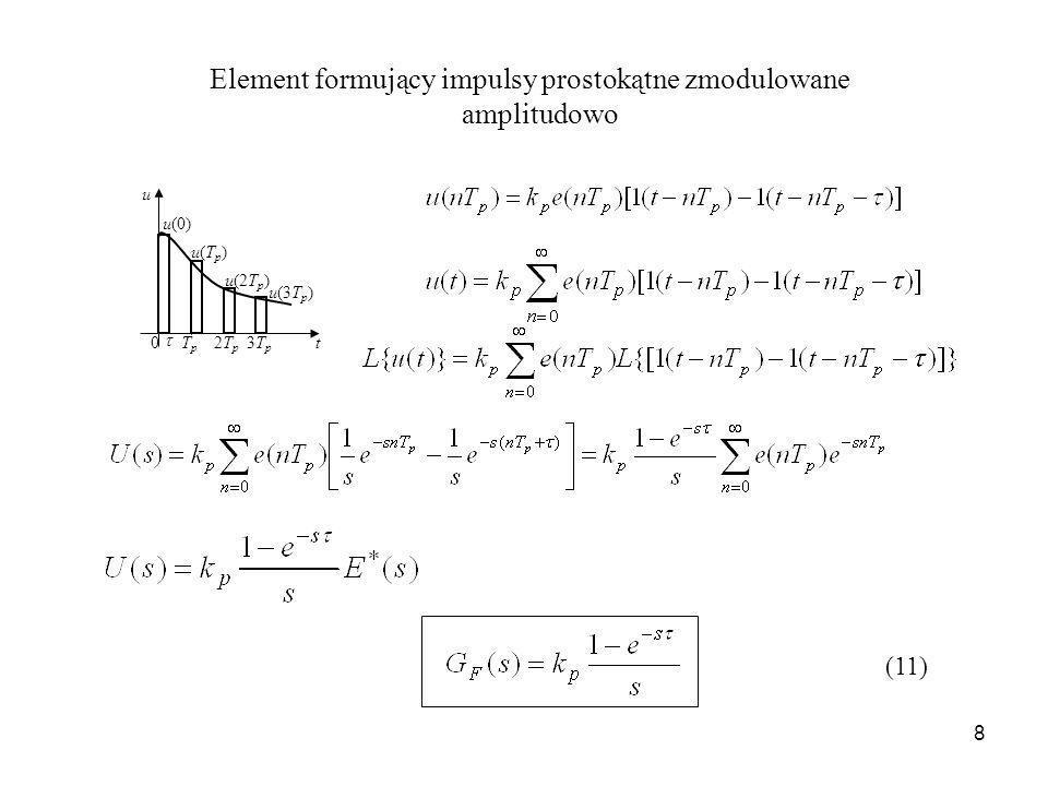 9 Ekstrapolator rzędu zerowego (ang.