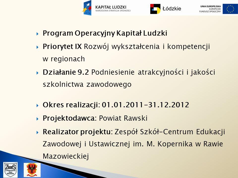 Program Operacyjny Kapitał Ludzki Priorytet IX Rozwój wykształcenia i kompetencji w regionach Działanie 9.2 Podniesienie atrakcyjności i jakości szkol