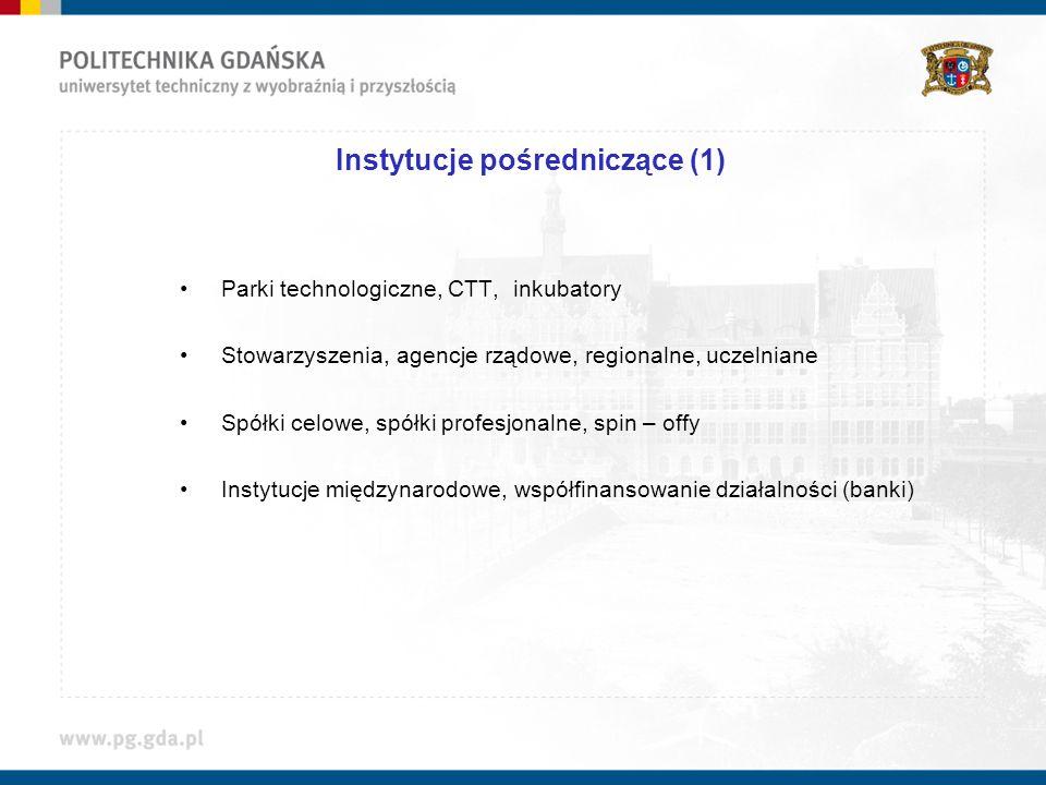 Instytucje pośredniczące (1) Parki technologiczne, CTT, inkubatory Stowarzyszenia, agencje rządowe, regionalne, uczelniane Spółki celowe, spółki profe
