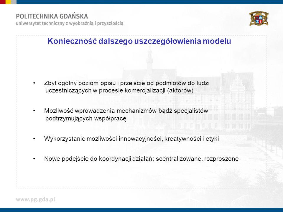 Konieczność dalszego uszczegółowienia modelu Zbyt ogólny poziom opisu i przejście od podmiotów do ludzi uczestniczących w procesie komercjalizacji (ak